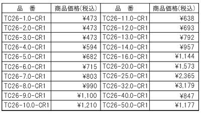 熱収縮チューブ価格表